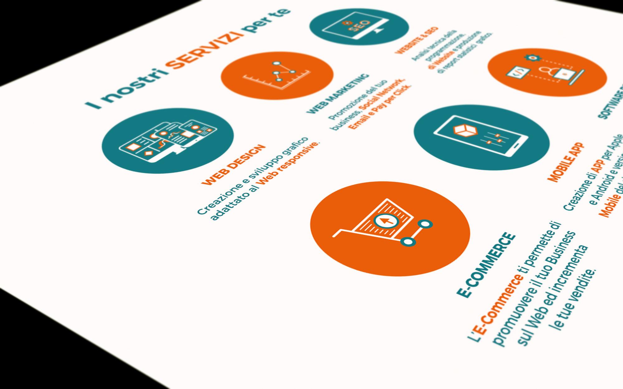 dettaglio icone brochure